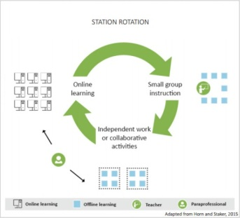 rotation-1